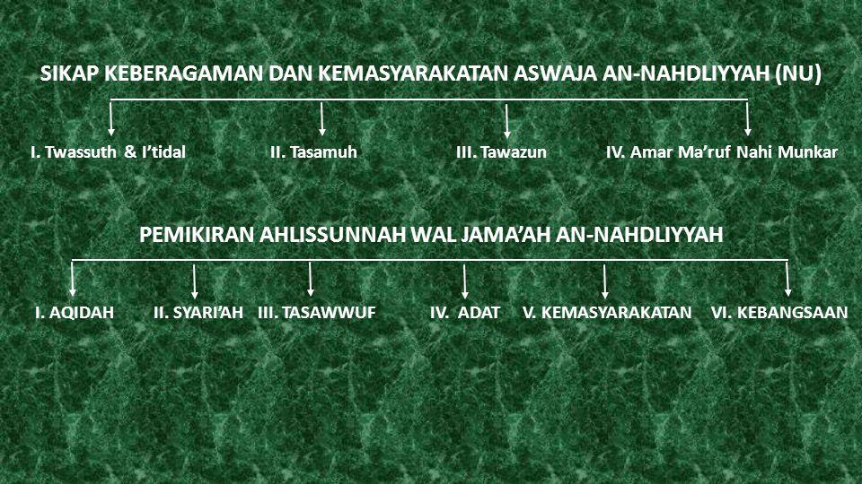 SIKAP KEBERAGAMAN DAN KEMASYARAKATAN ASWAJA AN-NAHDLIYYAH (NU)