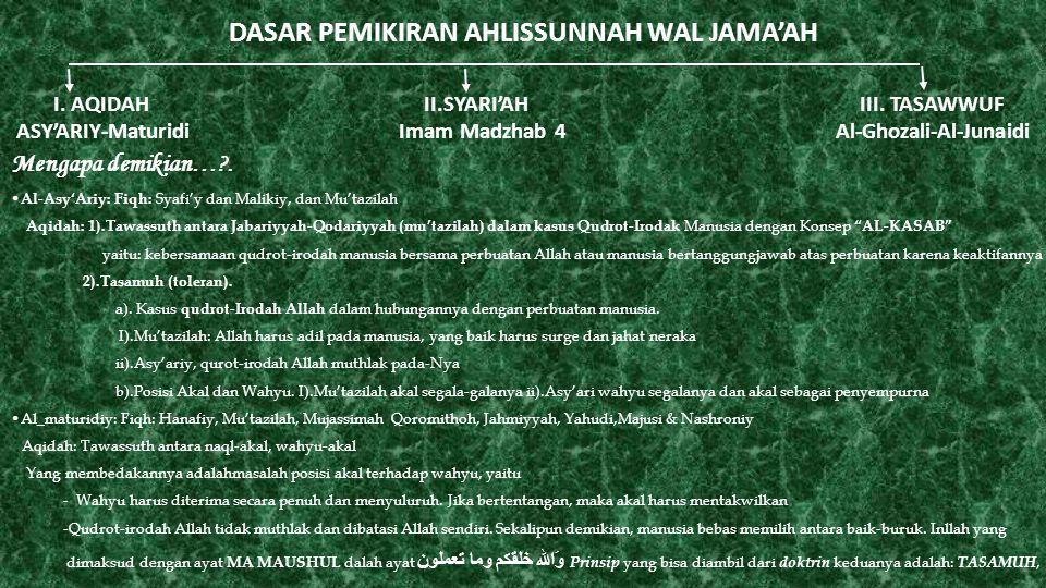DASAR PEMIKIRAN AHLISSUNNAH WAL JAMA'AH