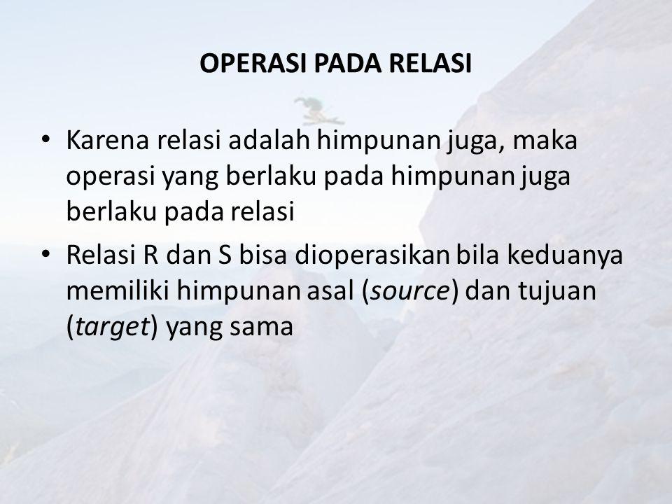 OPERASI PADA RELASI Karena relasi adalah himpunan juga, maka operasi yang berlaku pada himpunan juga berlaku pada relasi.