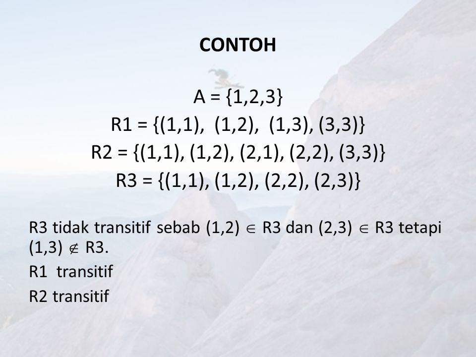 CONTOH A = {1,2,3} R1 = {(1,1), (1,2), (1,3), (3,3)}