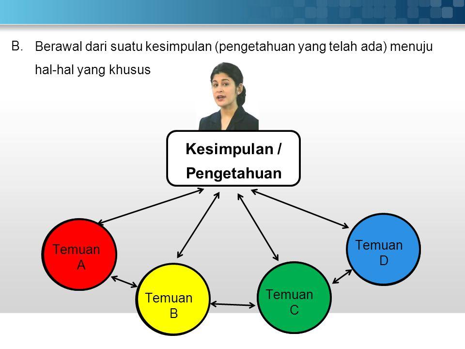 Kesimpulan / Pengetahuan