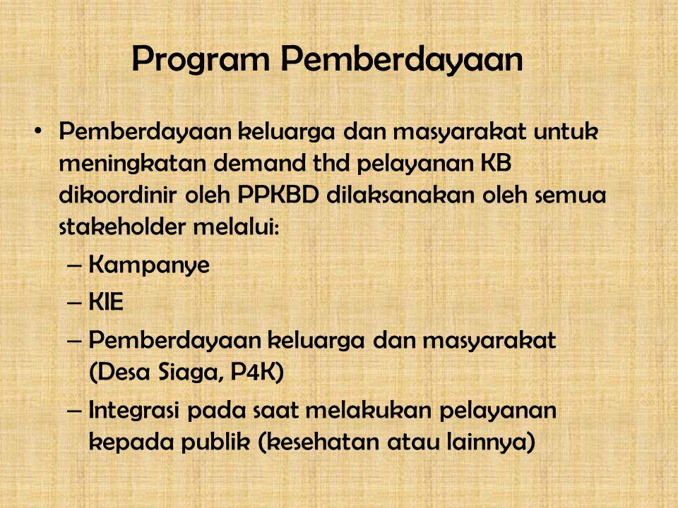 Program Pemberdayaan
