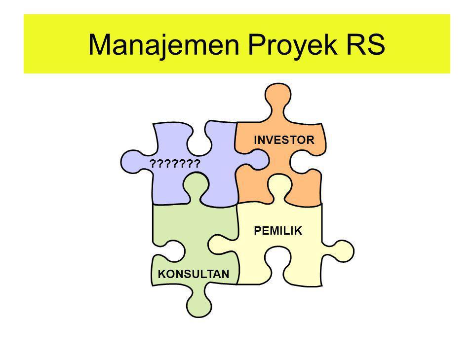 Manajemen Proyek RS INVESTOR PEMILIK KONSULTAN