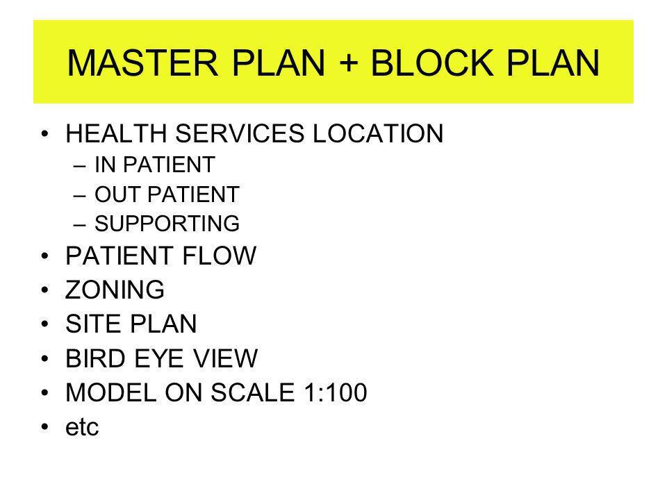 MASTER PLAN + BLOCK PLAN