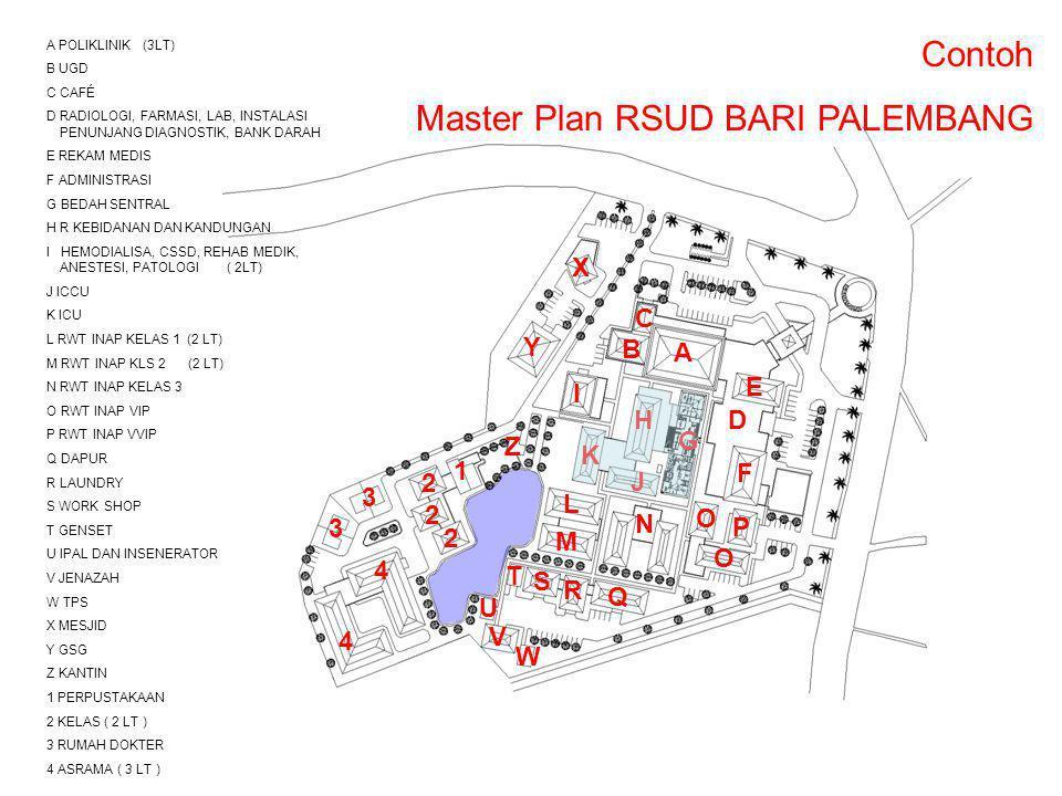 Master Plan RSUD BARI PALEMBANG