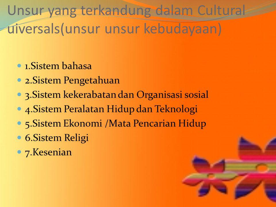 Unsur yang terkandung dalam Cultural uiversals(unsur unsur kebudayaan)