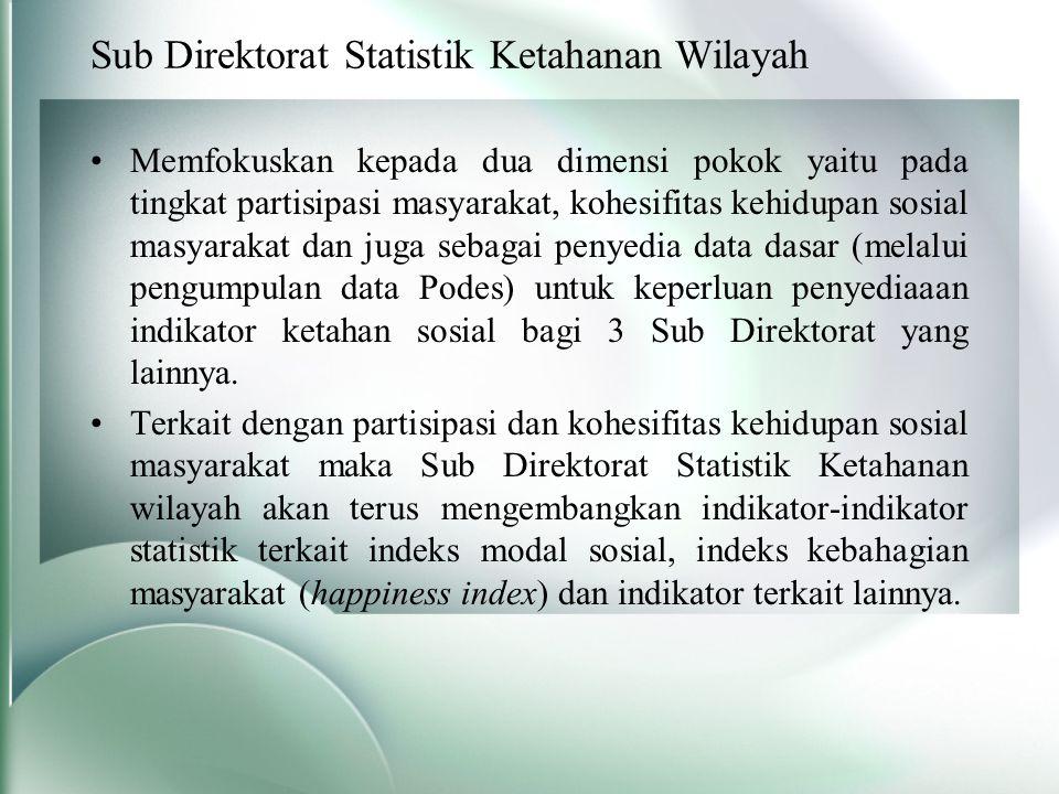 Sub Direktorat Statistik Ketahanan Wilayah