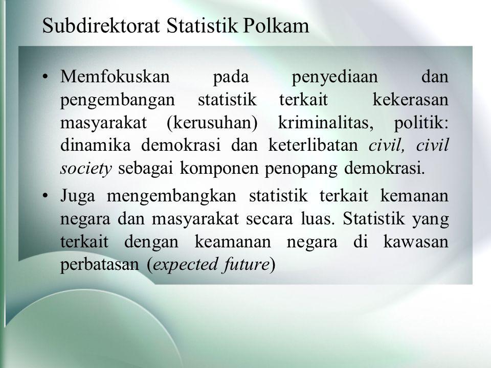 Subdirektorat Statistik Polkam