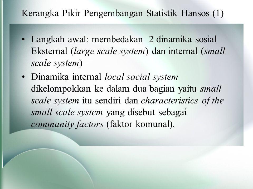 Kerangka Pikir Pengembangan Statistik Hansos (1)