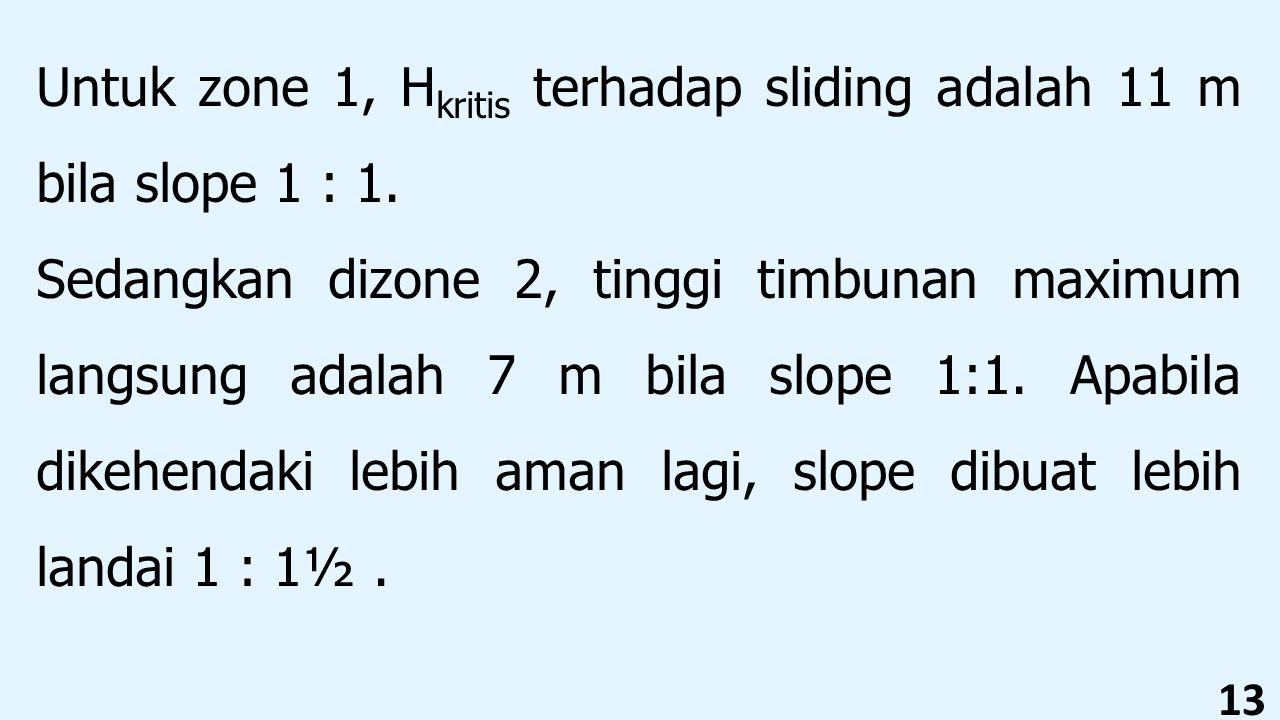 Untuk zone 1, Hkritis terhadap sliding adalah 11 m bila slope 1 : 1.