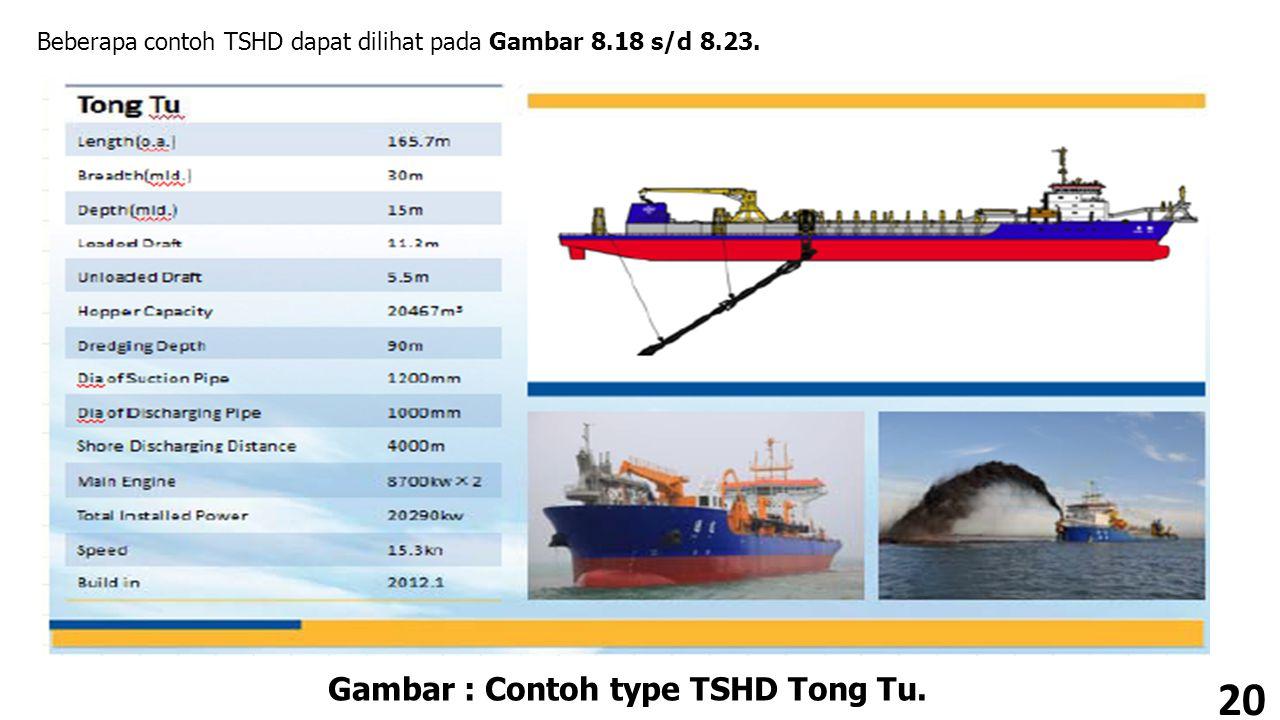 Gambar : Contoh type TSHD Tong Tu.