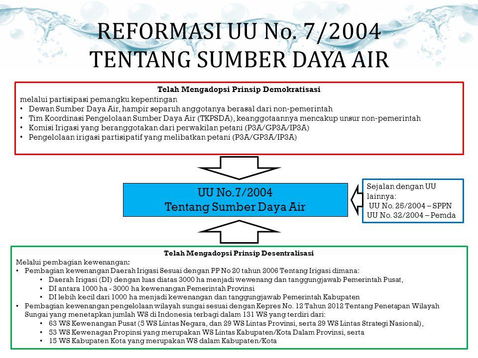 REFORMASI UU No. 7/2004 TENTANG SUMBER DAYA AIR