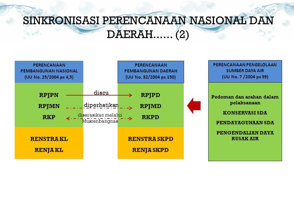 SINKRONISASI PERENCANAAN NASIONAL DAN DAERAH...... (2)