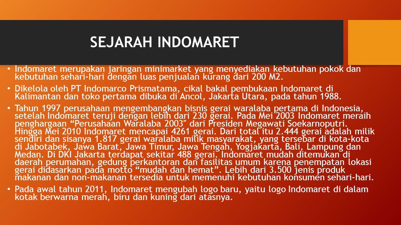 SEJARAH INDOMARET