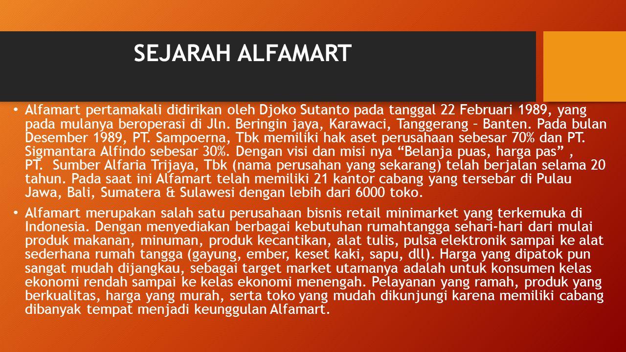SEJARAH ALFAMART