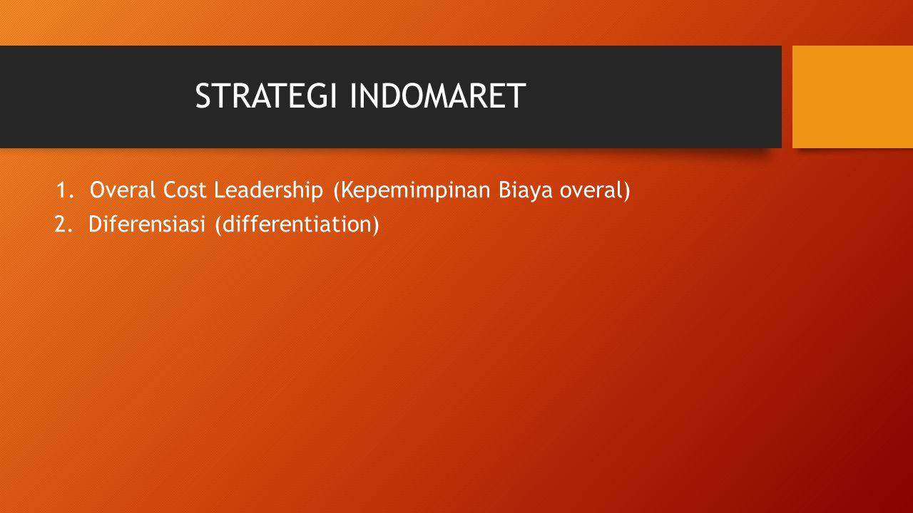 STRATEGI INDOMARET 1. Overal Cost Leadership (Kepemimpinan Biaya overal) 2.