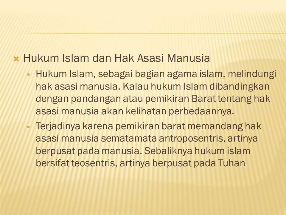 Hukum Islam dan Hak Asasi Manusia