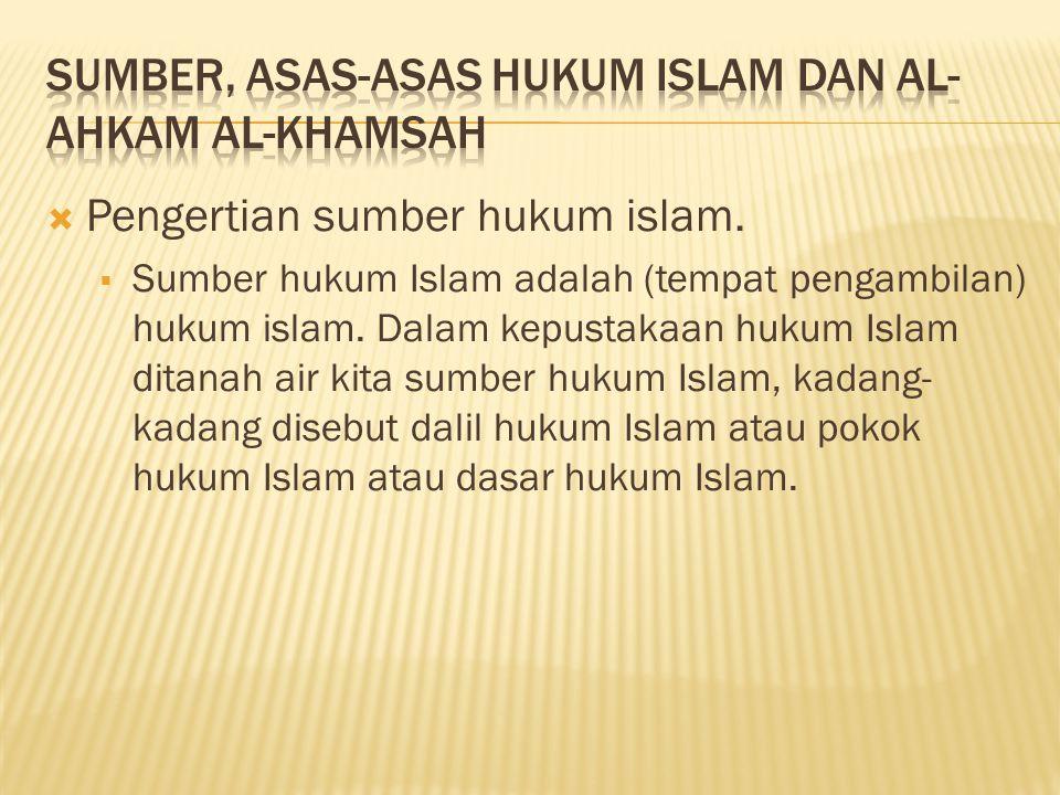 Sumber, Asas-asas Hukum Islam dan al-Ahkam al-Khamsah