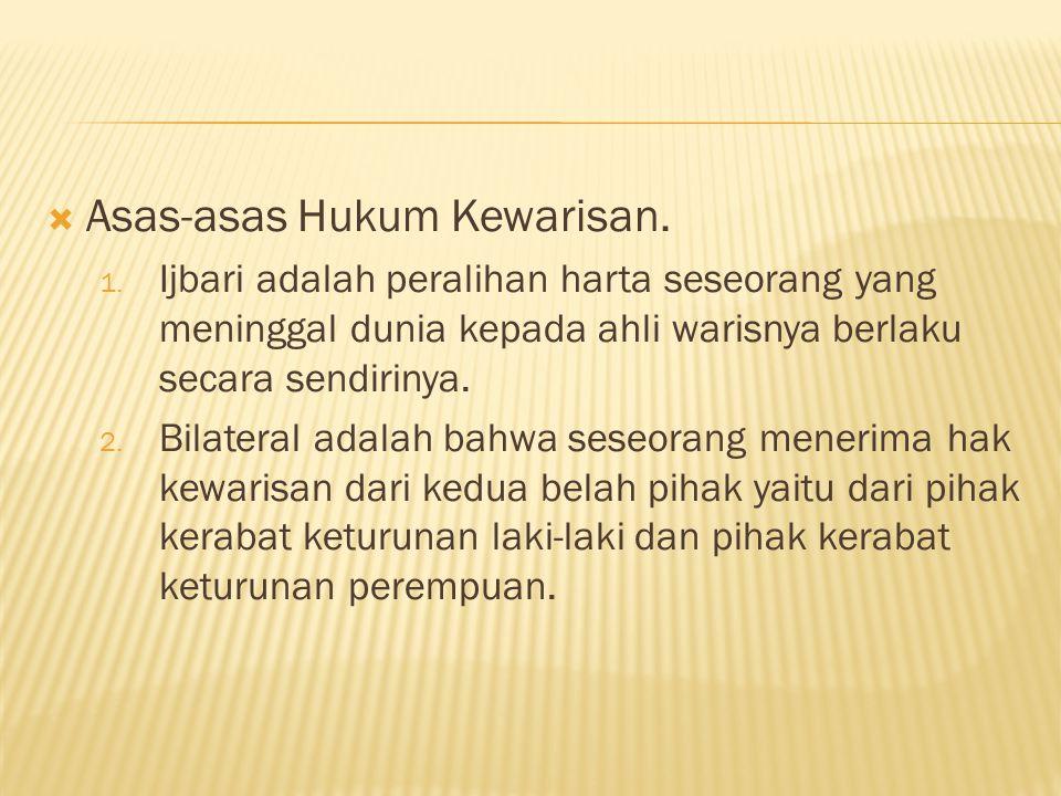 Asas-asas Hukum Kewarisan.