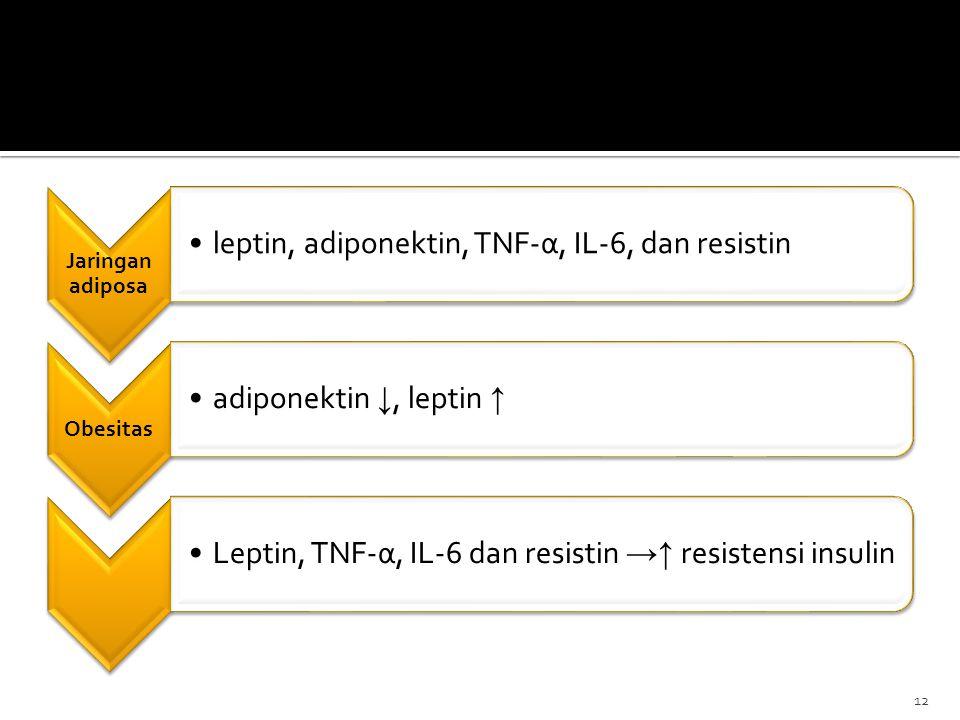 leptin, adiponektin, TNF-α, IL-6, dan resistin