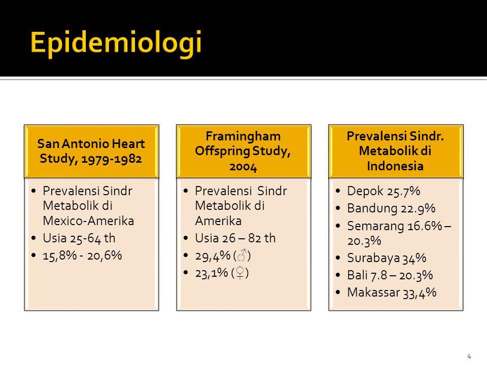 Epidemiologi San Antonio Heart Study, 1979-1982