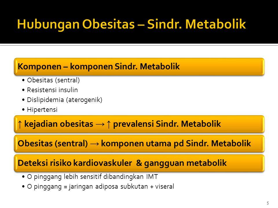 Hubungan Obesitas – Sindr. Metabolik
