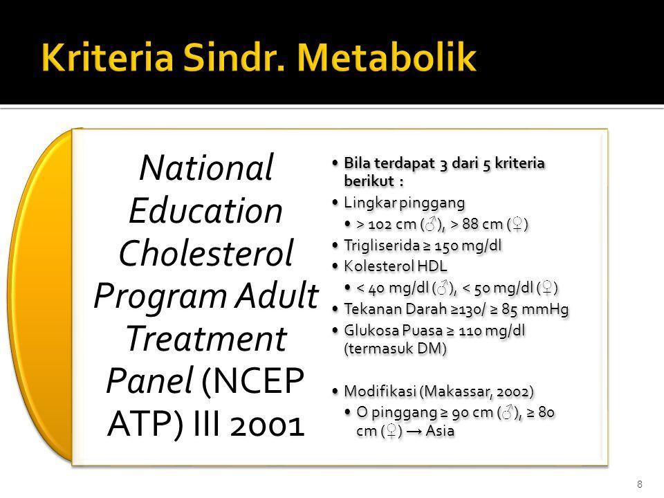 Kriteria Sindr. Metabolik