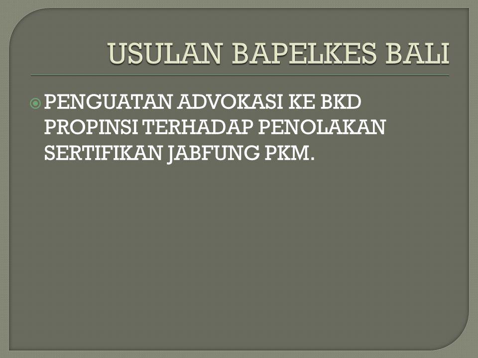 USULAN BAPELKES BALI PENGUATAN ADVOKASI KE BKD PROPINSI TERHADAP PENOLAKAN SERTIFIKAN JABFUNG PKM.