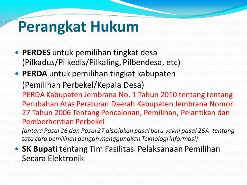 Perangkat Hukum PERDES untuk pemilihan tingkat desa (Pilkadus/Pilkedis/Pilkaling, Pilbendesa, etc)