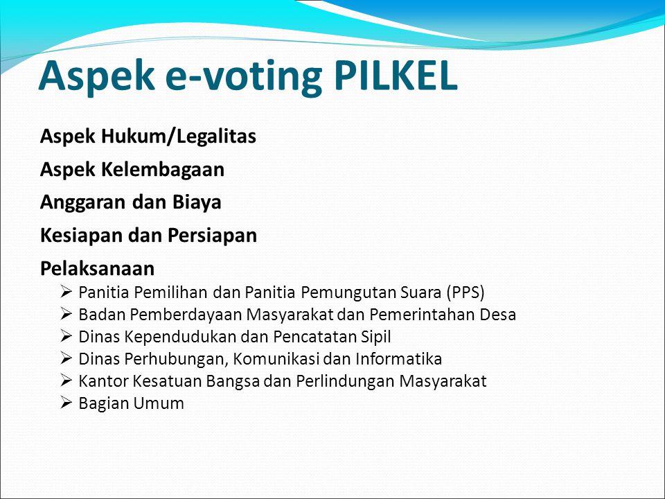 Aspek e-voting PILKEL Aspek Hukum/Legalitas Aspek Kelembagaan