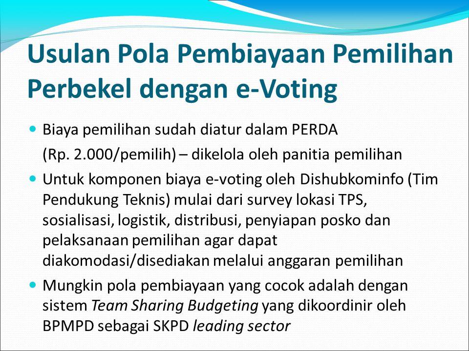 Usulan Pola Pembiayaan Pemilihan Perbekel dengan e-Voting