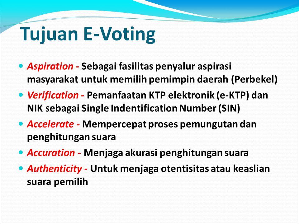 Tujuan E-Voting Aspiration - Sebagai fasilitas penyalur aspirasi masyarakat untuk memilih pemimpin daerah (Perbekel)