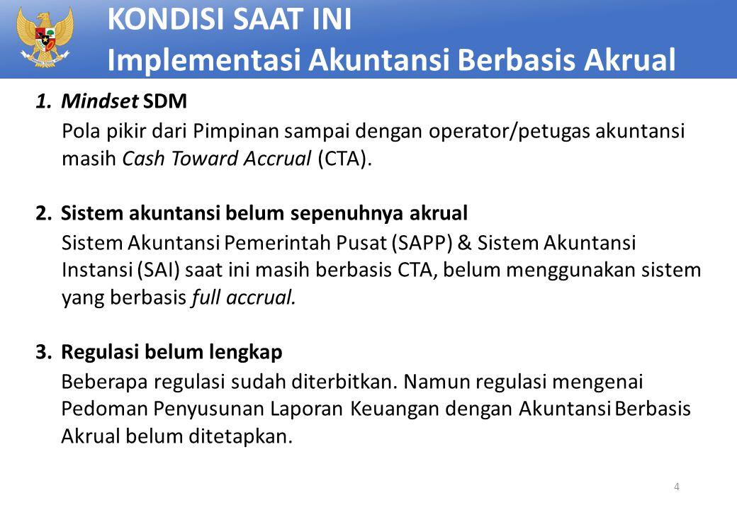 Implementasi Akuntansi Berbasis Akrual