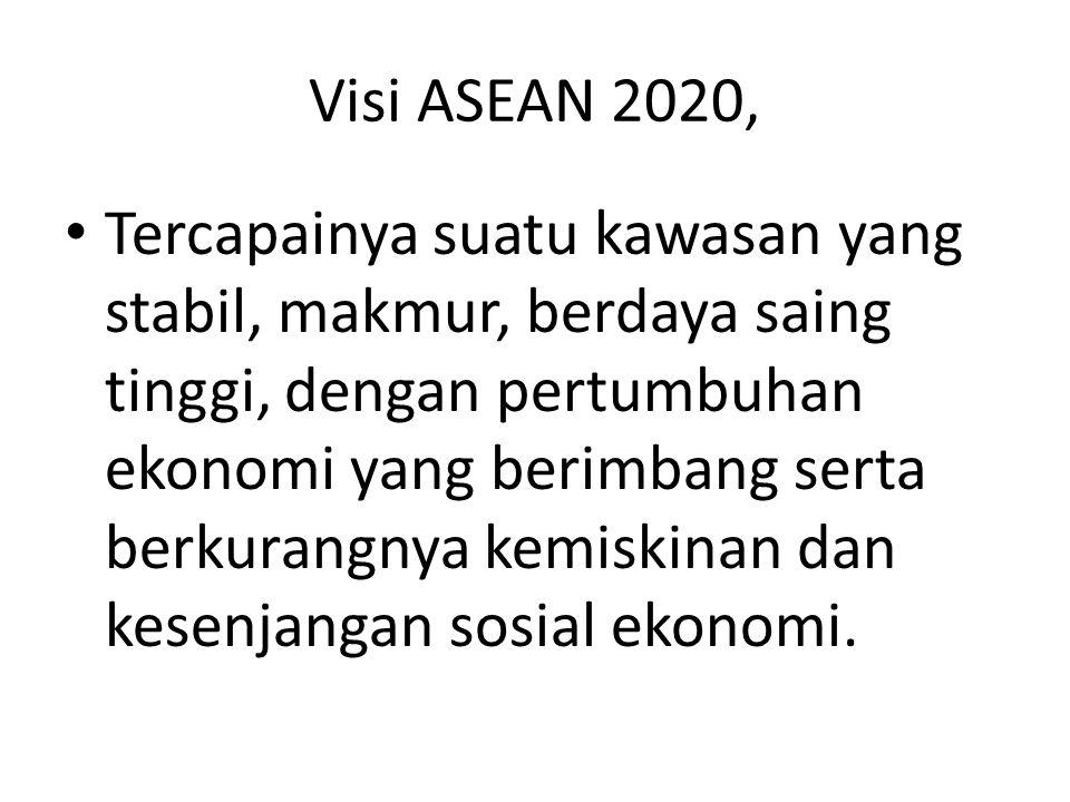 Visi ASEAN 2020,