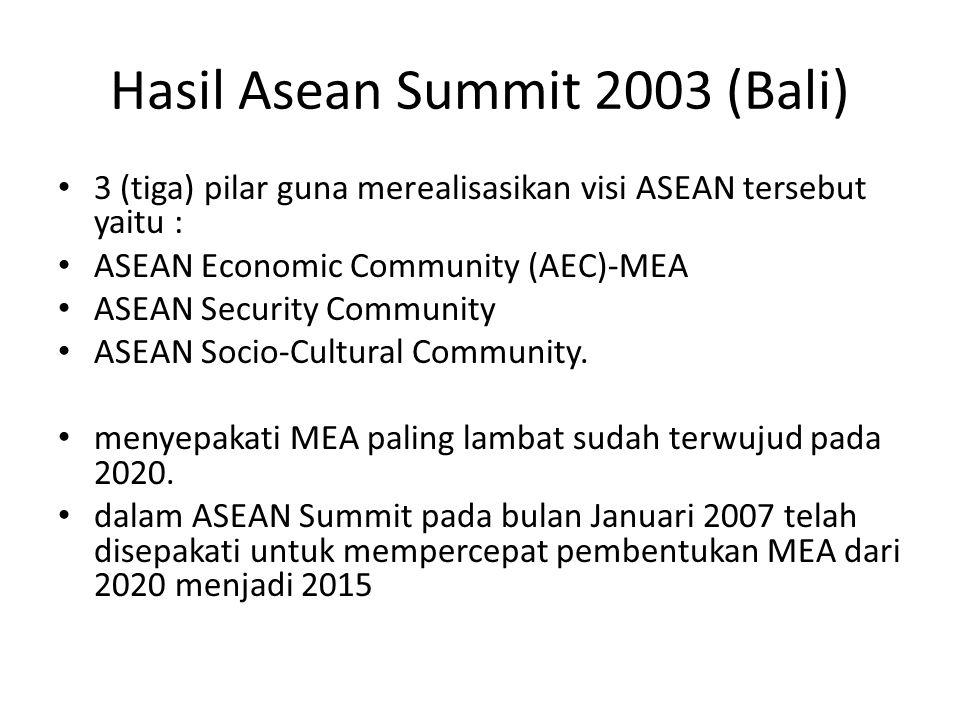 Hasil Asean Summit 2003 (Bali)