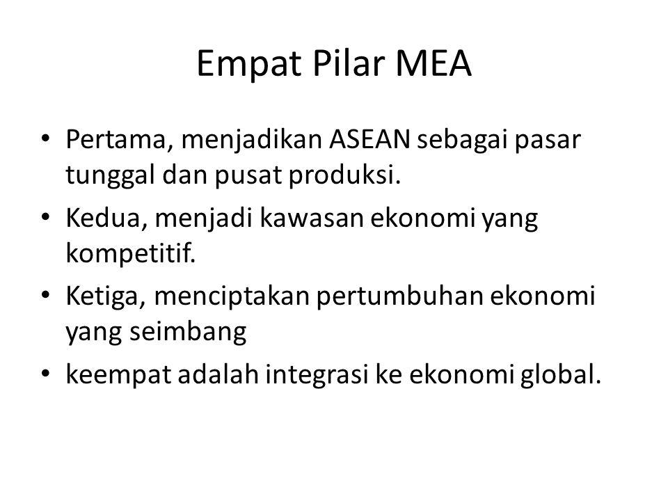 Empat Pilar MEA Pertama, menjadikan ASEAN sebagai pasar tunggal dan pusat produksi. Kedua, menjadi kawasan ekonomi yang kompetitif.