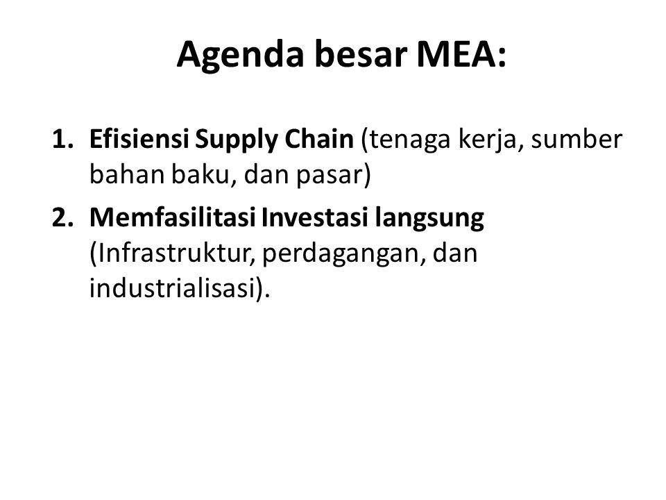 Agenda besar MEA: Efisiensi Supply Chain (tenaga kerja, sumber bahan baku, dan pasar)
