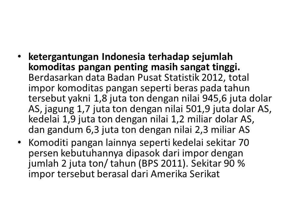 ketergantungan Indonesia terhadap sejumlah komoditas pangan penting masih sangat tinggi. Berdasarkan data Badan Pusat Statistik 2012, total impor komoditas pangan seperti beras pada tahun tersebut yakni 1,8 juta ton dengan nilai 945,6 juta dolar AS, jagung 1,7 juta ton dengan nilai 501,9 juta dolar AS, kedelai 1,9 juta ton dengan nilai 1,2 miliar dolar AS, dan gandum 6,3 juta ton dengan nilai 2,3 miliar AS