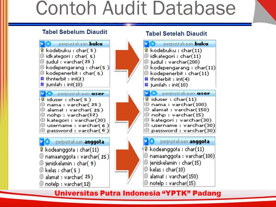 Contoh Audit Database Tabel Sebelum Diaudit Tabel Setelah Diaudit