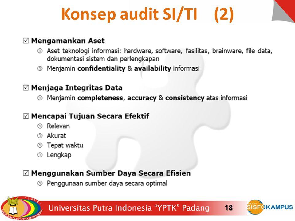 Konsep audit SI/TI (2)