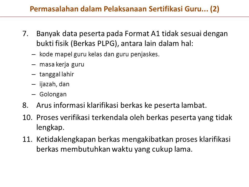 Permasalahan dalam Pelaksanaan Sertifikasi Guru... (2)