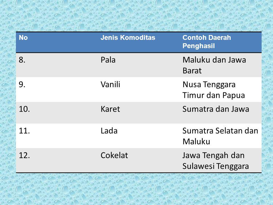 Nusa Tenggara Timur dan Papua 10. Karet Sumatra dan Jawa 11. Lada