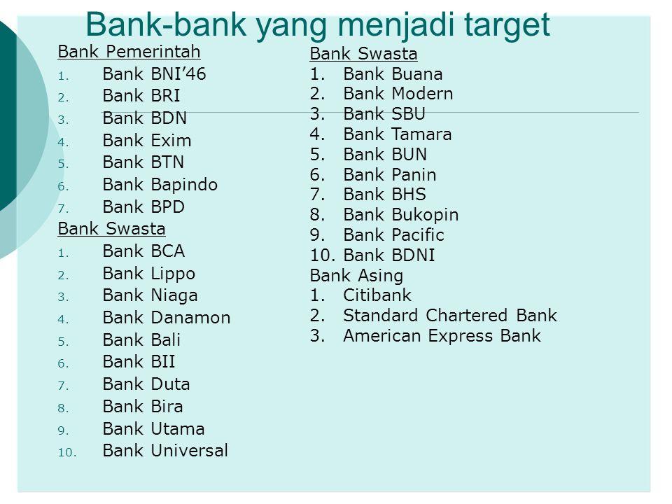 Bank-bank yang menjadi target