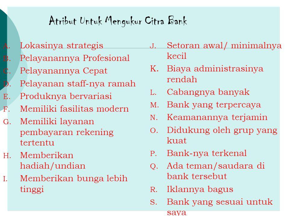 Atribut Untuk Mengukur Citra Bank