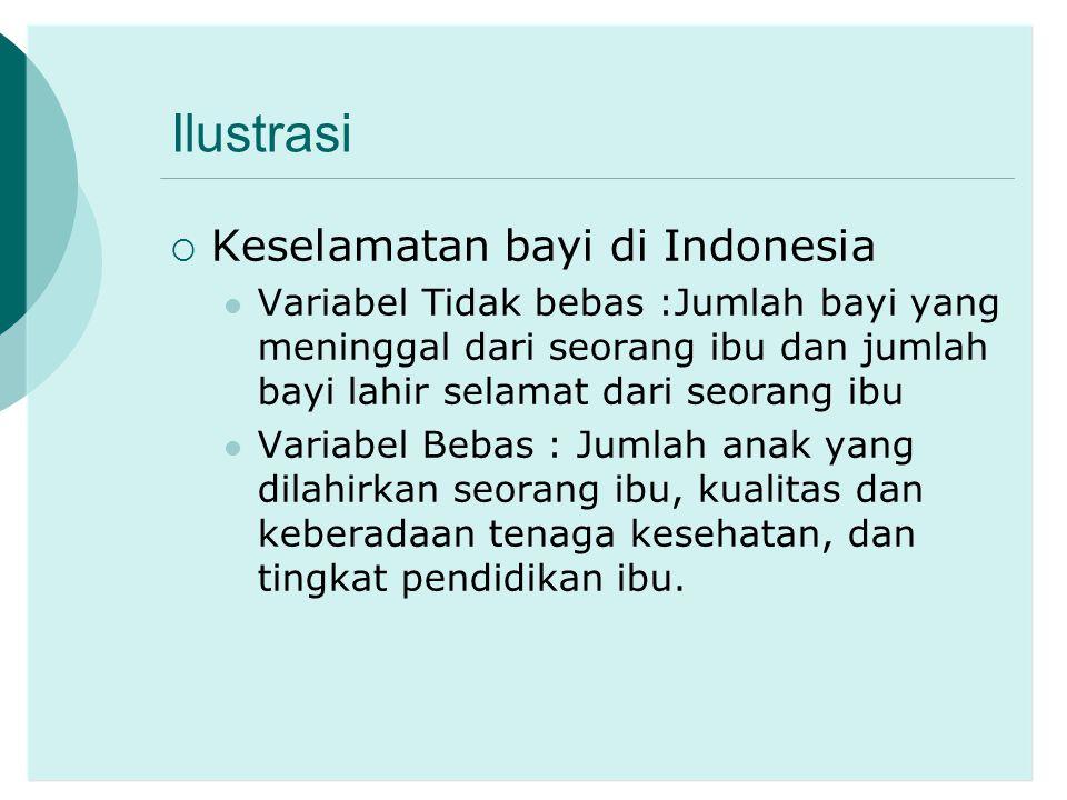 Ilustrasi Keselamatan bayi di Indonesia