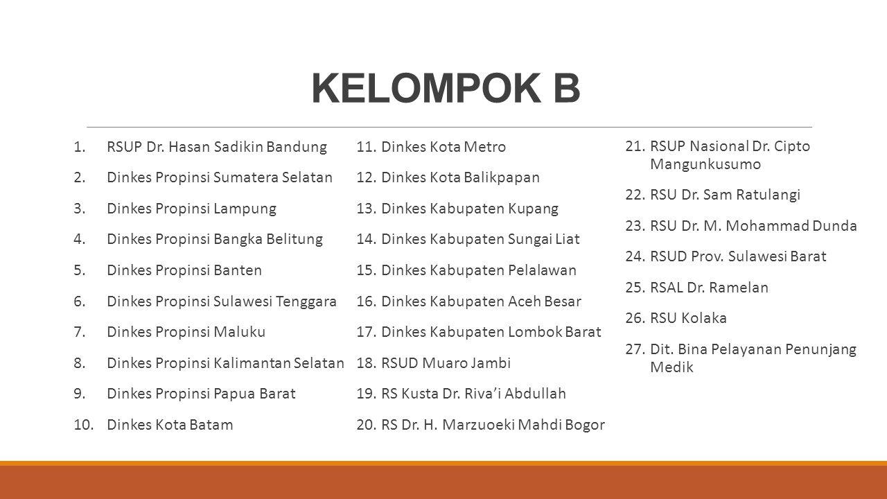 KELOMPOK B RSUP Dr. Hasan Sadikin Bandung