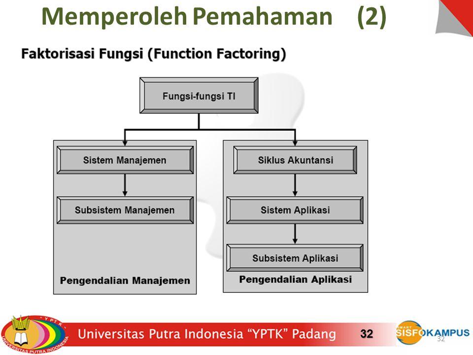 Memperoleh Pemahaman (2)