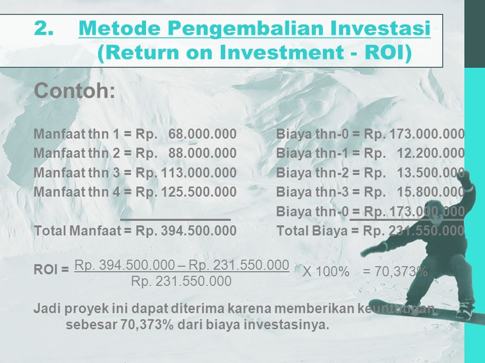 Metode Pengembalian Investasi (Return on Investment - ROI)