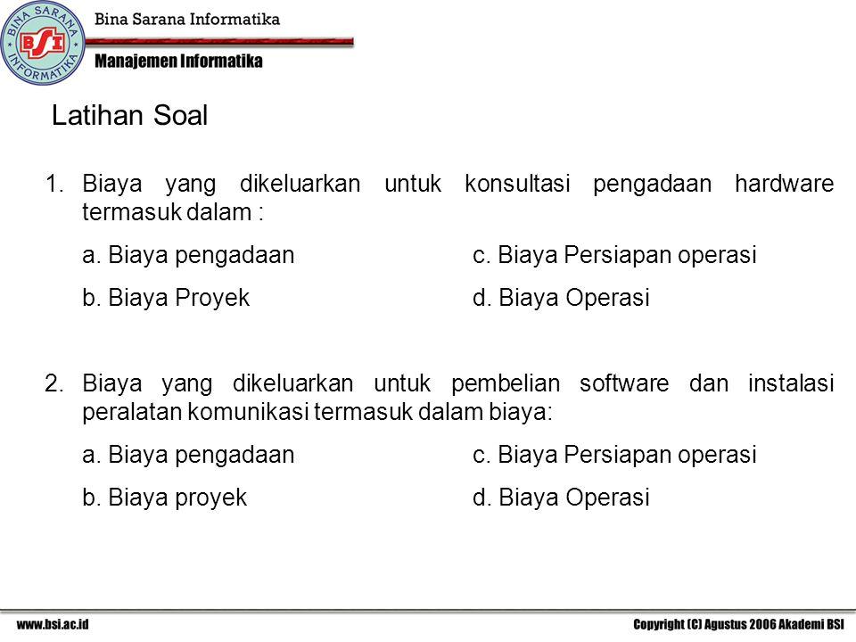 Latihan Soal Biaya yang dikeluarkan untuk konsultasi pengadaan hardware termasuk dalam : a. Biaya pengadaan c. Biaya Persiapan operasi.