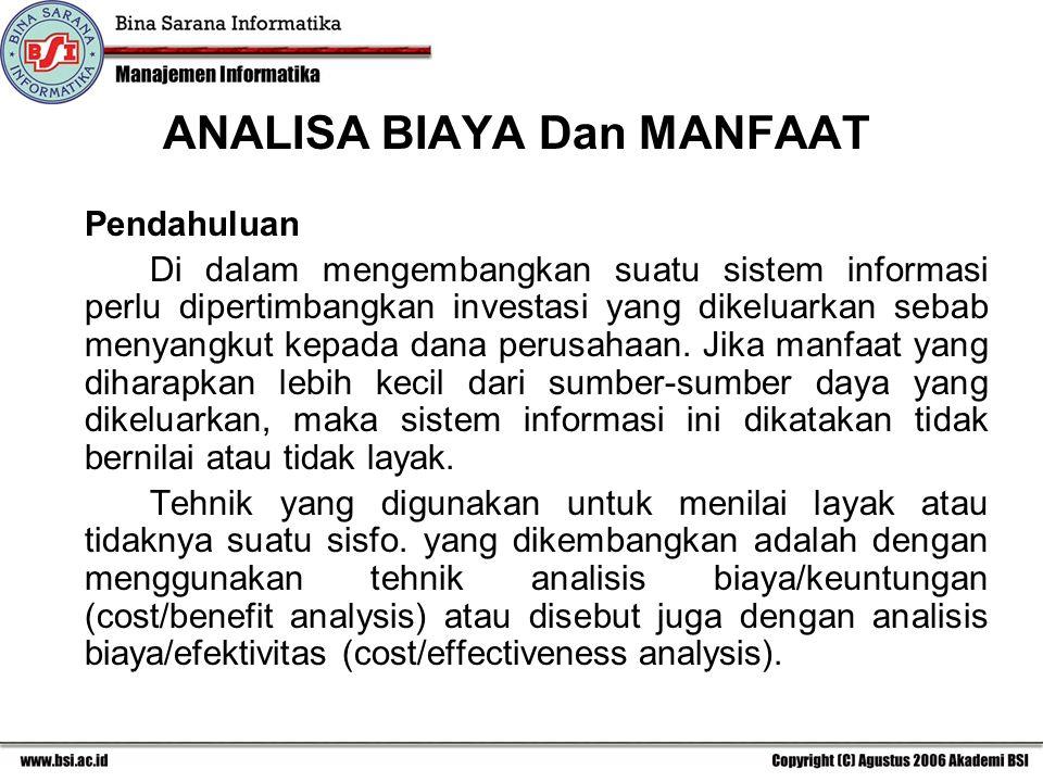 ANALISA BIAYA Dan MANFAAT